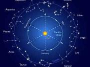 Horoskopski znaci - objasnjenje svih znakova zodijaka